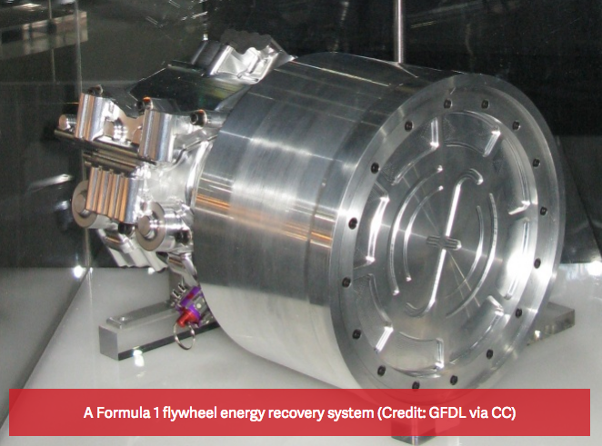 flywheel energy recovery system.png
