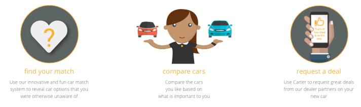 Carter app tinder car.png