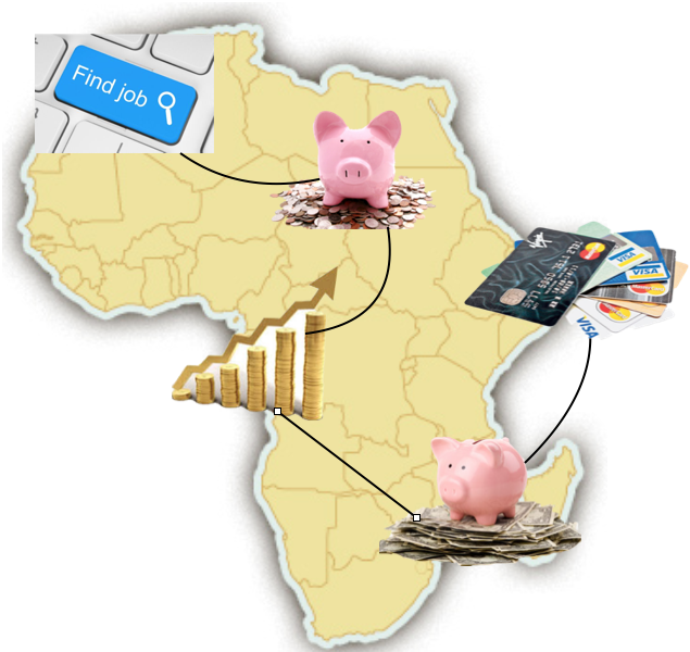 Did You Know there is a Fintech revolution in Africa