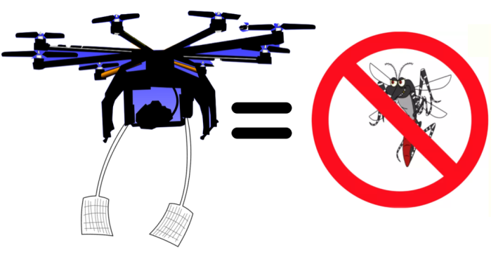 Did You Know Drones are fighting mosquitoes in Africa?