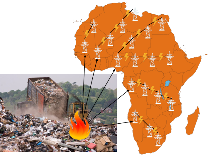 Did You Know creating power in Africa can clean up the cities?