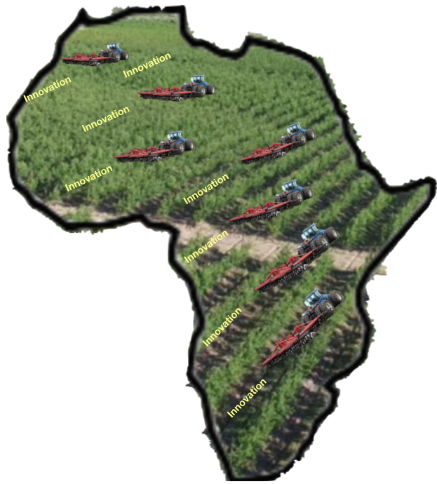 Did You Know Africa's agricultural sector is being driven by innovation?